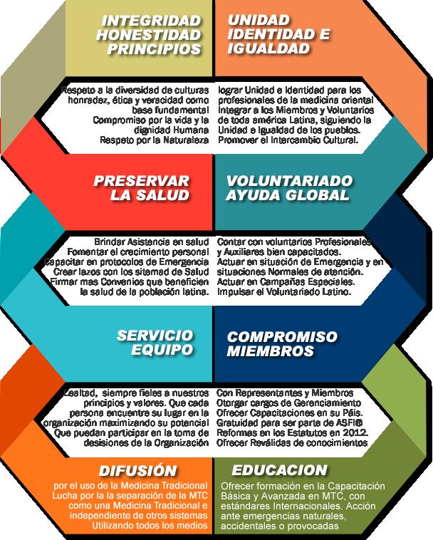 Mision Vision objetivos